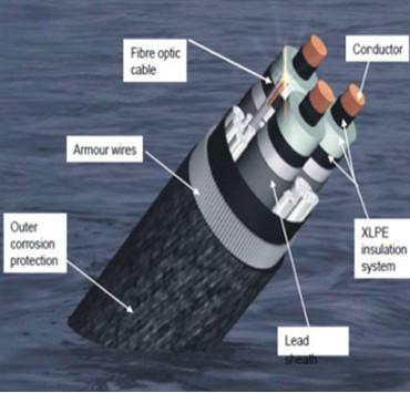Sub Sea Cable